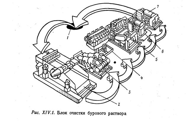 принципиальная схема пространственного звучания